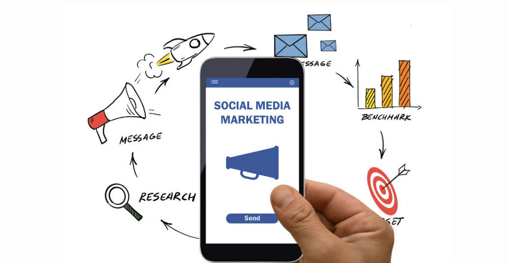 Social Media Marketing (1)